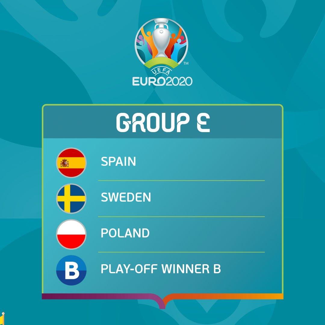 Profile Team Group E EURO 2020